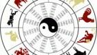 تعیین نام در دوره 12 ساله حیوانی تقویم ترکی-مغولی
