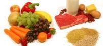 یک رژیم غذایی خوب برای تامین نیازهای بدن