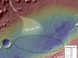 آثار حیات در «مریخ» کشف شد