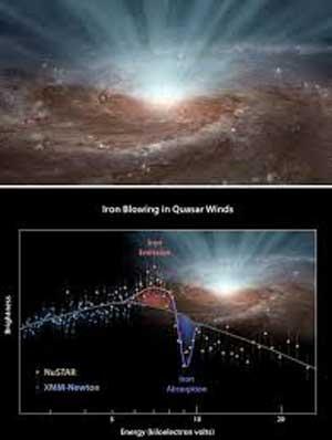کشف سیاهچالهای عظیم با توانایی مکش کهکشانها