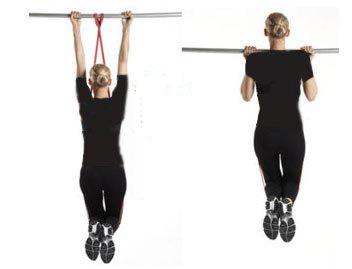 تمریناتی برای رسیدن به تناسب اندام (اختصاصی بانوان)
