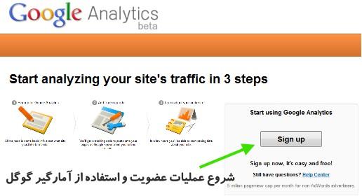 روش استفاده از سرویس آمارگیر گوگل ( Google Analytics )
