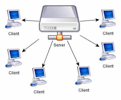 راهنمای راه اندازی یک سیستم Client/Server