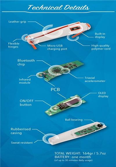 جدیدترین سنسور تناسب اندام + تصاویر