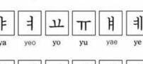 آیا میدانید اسمتان به زبان کره ای چی میشه؟