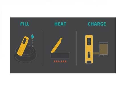 ساخت شارژ گوشی تلفن همراه با آب جوش + تصاویر