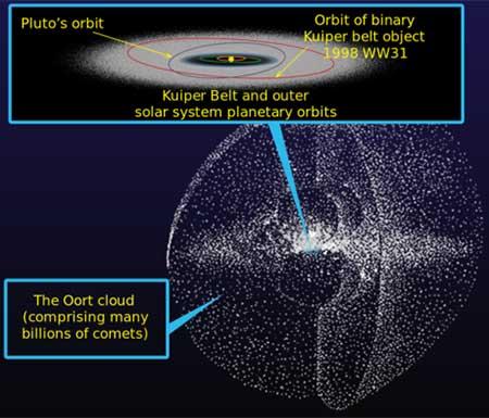 عکس هایی که بزرگی فضا را بهتر نشان می دهند