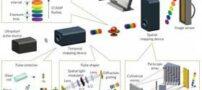 ساخت سریع ترین دوربین جهان (عکس)