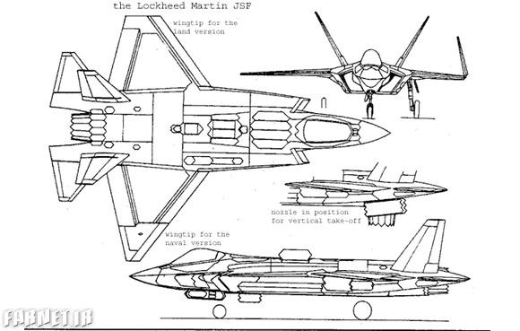 جت f-35 گرانترین و مدرن ترین جت جنگنده جهان
