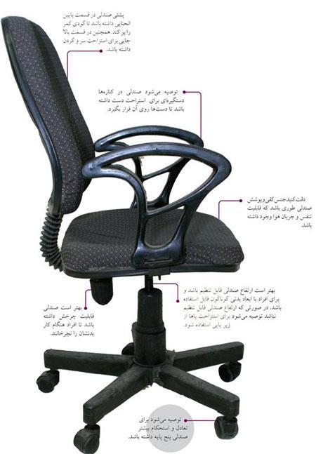 طرز صحیح نشستن روی صندلی