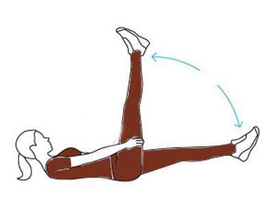 آموزش تصویری کوچک کردن شکم