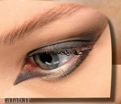 تاثیر رنگ چشم بر عملکرد سیستم بدن