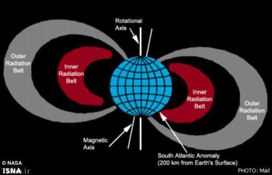 آشکار سازی مثلث برمودا در فضا