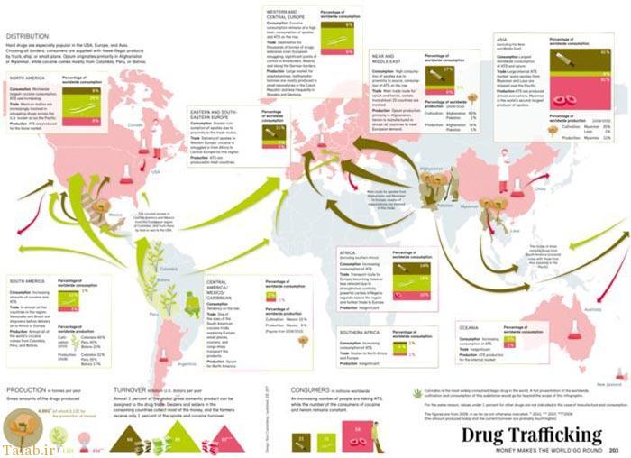 مجازات اعتیاد در کشورهای مختلف دنیا چیست؟