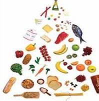 خوراکی های انرژی زا چیست؟