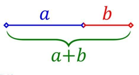 الگوریتم زیبایی خود را به عدد بیان کنید