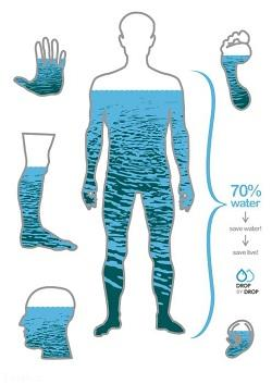 آیا می دانید که آب …