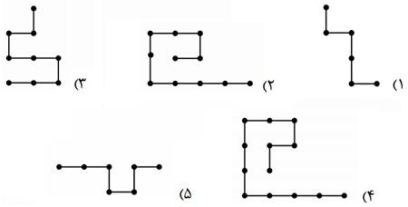 معما و تست هوش چند ضلعی (+عکس)