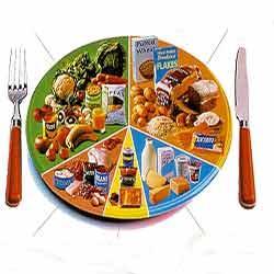 رژیم غذایی که به زیبایی شما کمک می کند