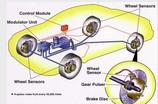 ESP در خودرو چیست؟