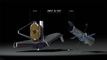 آشنایی با جدیدترین تلسکوپ فضایی معروف به هابل