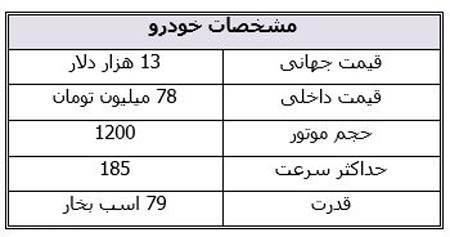 ارزان ترین اتومبیل های هاچ بک در ایران