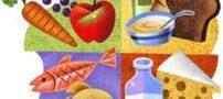 تغذیه و میزان غذای مفید به کودک