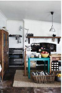 جدیدترین مدل های چیدمان و زیبا سازی آشپزخانه در سال 2021