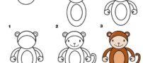 انواع نقاشی های مرحله به مرحله (ویژه کودکان)