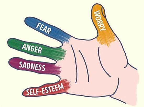 ترفندی برای خلاصی از استرس