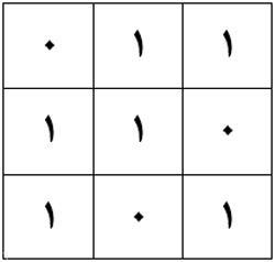معمای سخت؛ جدول های متمایز
