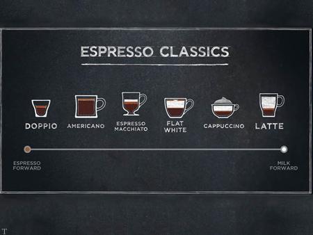 شناخت 12 مدل از قهوه بر پایه اسپرسو