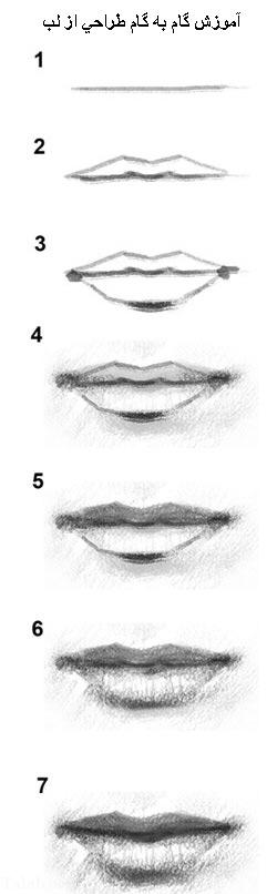 آموزش طراحی چهره با مداد