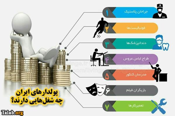 پر درآمد ترین شغل های ایران کدامند ؟
