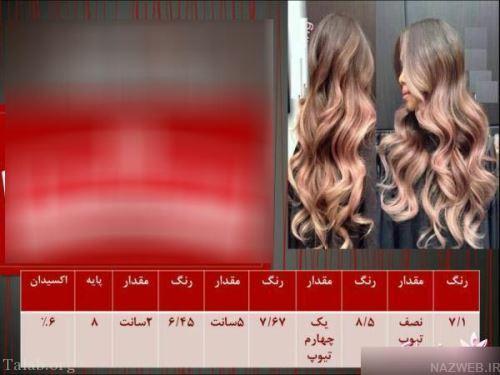 آموزش ترکیب انواع رنگ موها مخصوص سال 2018