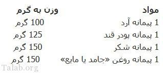 نکاتی برای پخت شیرینی خانگی مخصوص عید | 50 نکته برای شیرینی پزی خانگی
