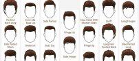 مدل مو مردانه جوان پسند ایرانی | جدیدترین مدل مو مردانه شیک 98