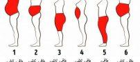 چاقی شما از کدام نوع می باشد؟ (انواع چاقی)