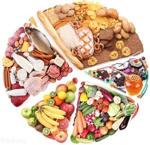 فواید و مضرات گیاه خواری و خام خواری چیست؟