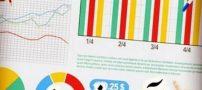 یکم آبان روز آمار و برنامه ریزی (درباره روز آمار و برنامه ریزی)
