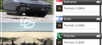 قدرت نظامی ایران افزایش یافت (عکس)