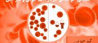 حقایقی خواندنی درباره کم خونی و فقر آهن