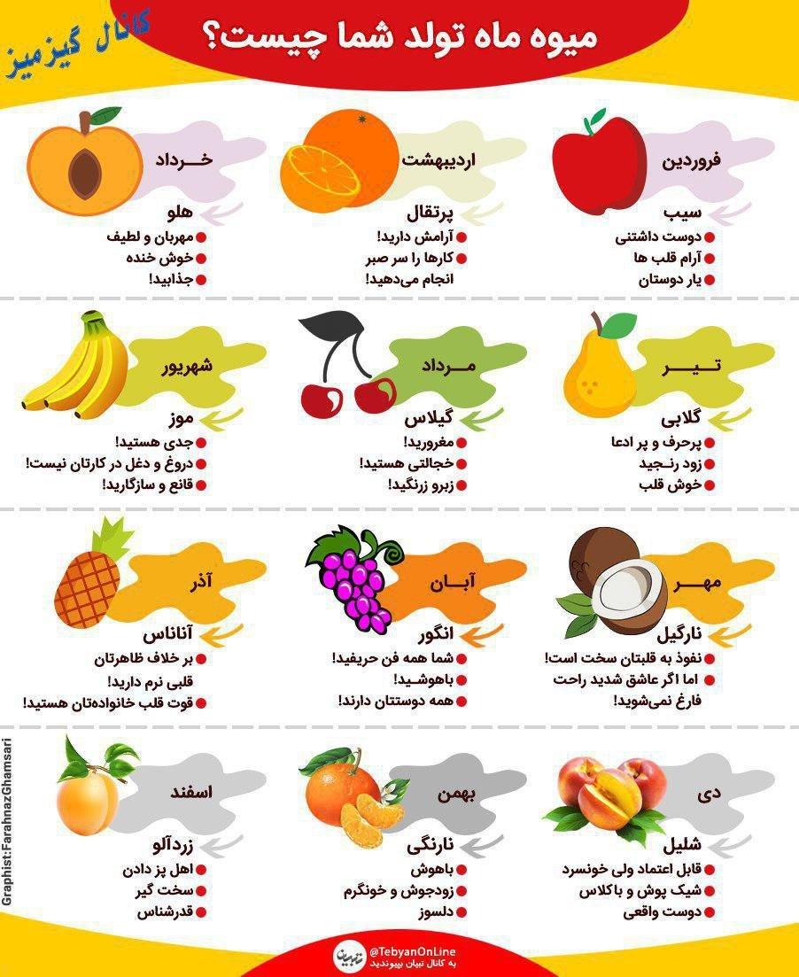 طالع بينی خوردن غذا و خوراکی از شنبه تا جمعه