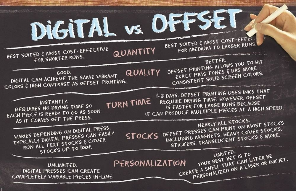 چاپ دیجیتال و مسیر پیش رو