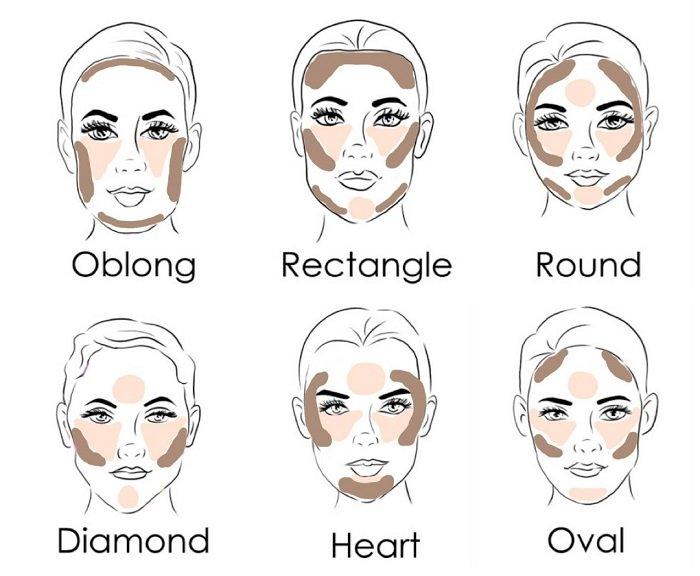 فرم صورتتان در مورد شخصیت شما چه می گوید؟